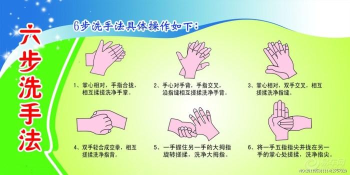 """简述六步洗手法步骤(图2)  简述六步洗手法步骤(图4)  简述六步洗手法步骤(图8)  简述六步洗手法步骤(图13)  简述六步洗手法步骤(图16)  简述六步洗手法步骤(图18) 为了解决用户可能碰到关于""""简述六步洗手法步骤""""相关的问题,突袭网经过收集整理为用户提供相关的解决办法,请注意,解决办法仅供参考,不代表本网同意其意见,如有任何问题请与本网联系。""""简述六步洗手法步骤""""相关的详细问题如下:简述六步洗手法步骤 ===========突袭网收集的解决方案如下=========== 解决方案"""