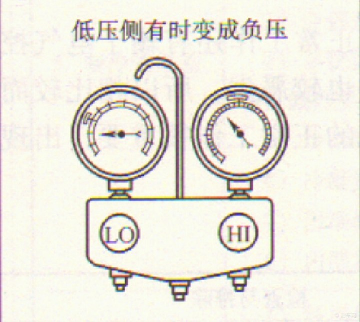 【你知道如何用歧管压力表检查制冷系统吗?
