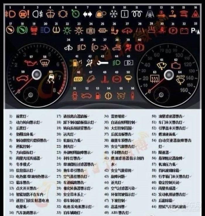 汽车警告灯图标,汽车故障灯图标,宝马汽车故障灯图标志,汽车高清图片