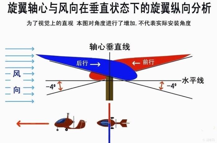 简单的物理学原理_简单中秋节手抄报
