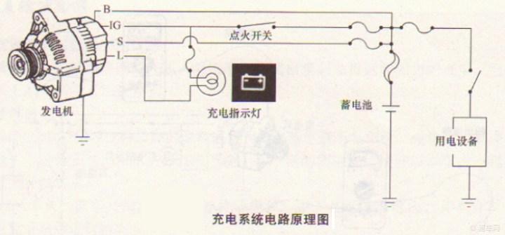 汽车充电系统电路包括哪些汽车整车电路通常有电源电路,起动电路,点火