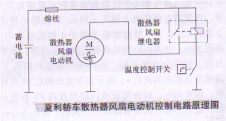【汽车的散热风扇电路的结构你了解吗?】