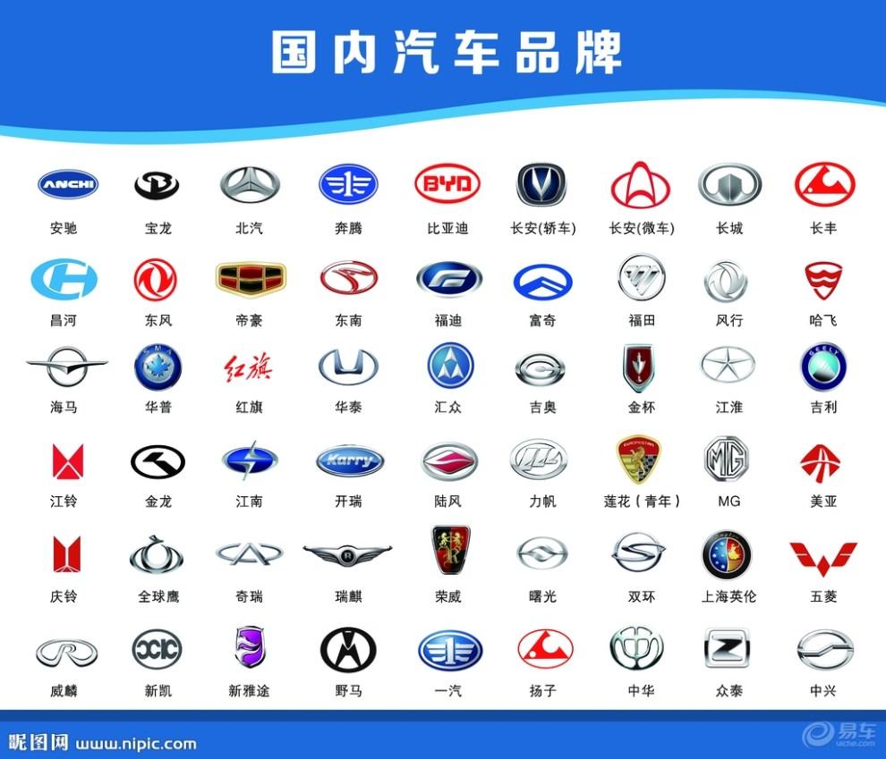 所有国产车的标志图片_国产车其实还是可以的