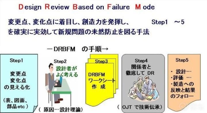 你们知道启辰D60发动机可靠性如何吗?
