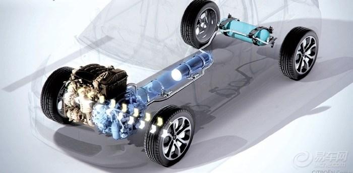 汽车设计论坛